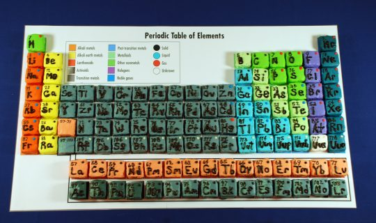 In Layman's #8: The Periodic Table