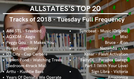 Allstate's Top 20 Tracks of 2018