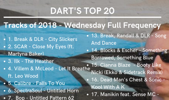 Dart's Top 20 Tracks of 2019